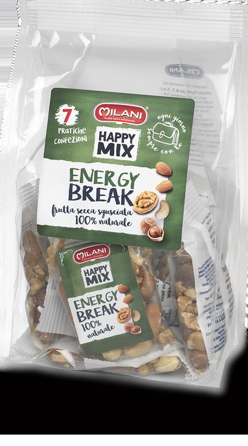 Happy Mix – ENERGY BREAK